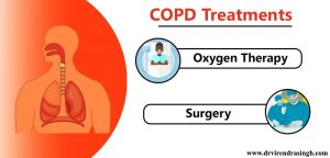 COPD Treatments in Jaipur